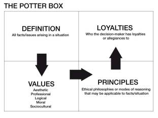 the-potter-box